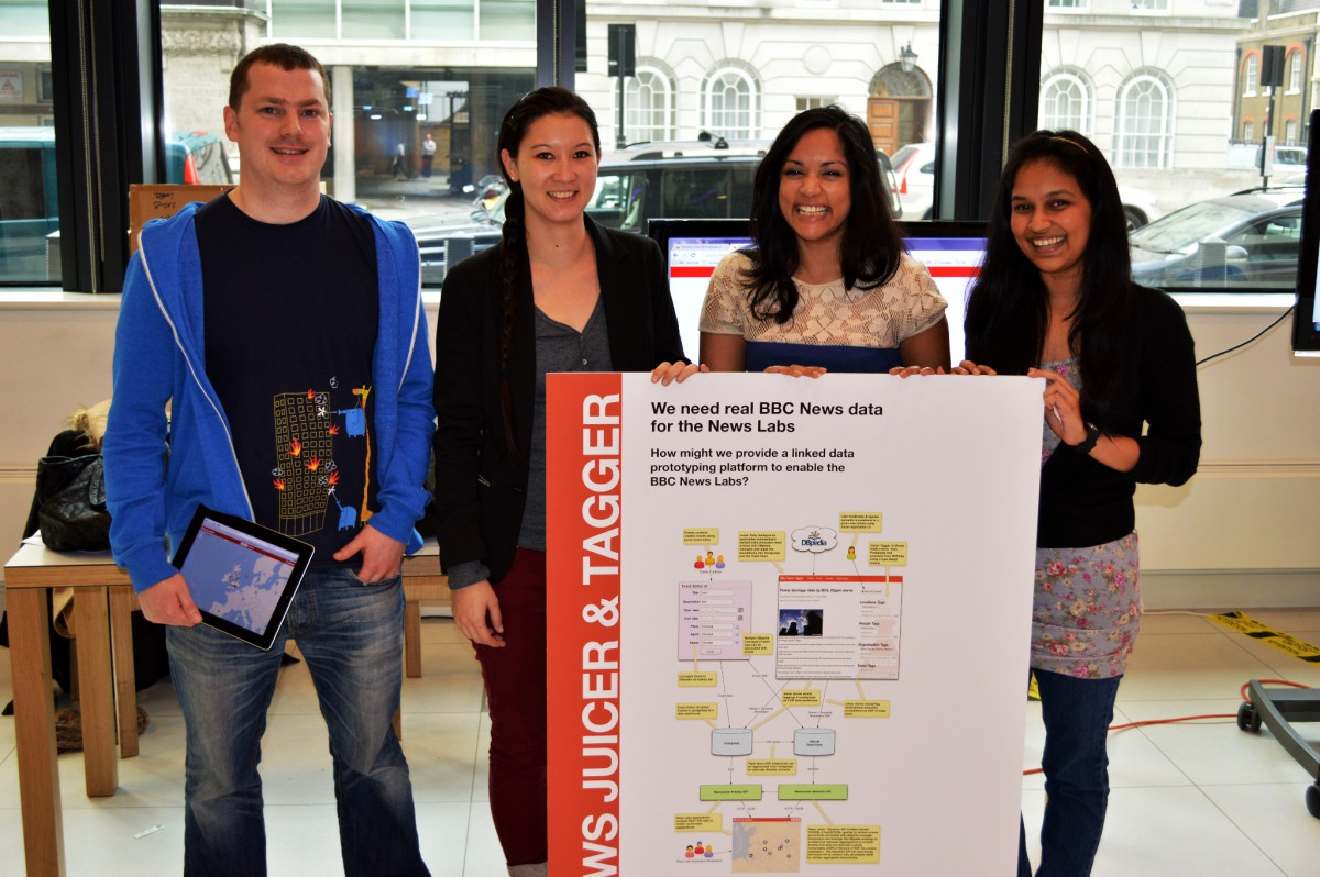 The BBC News Summer Labs Juicer Team